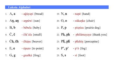 Lakota-Alphabet